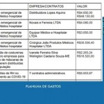 Prefeitura de São João das Missões realiza transparência de recursos advindos da Pandemia do Covid-19